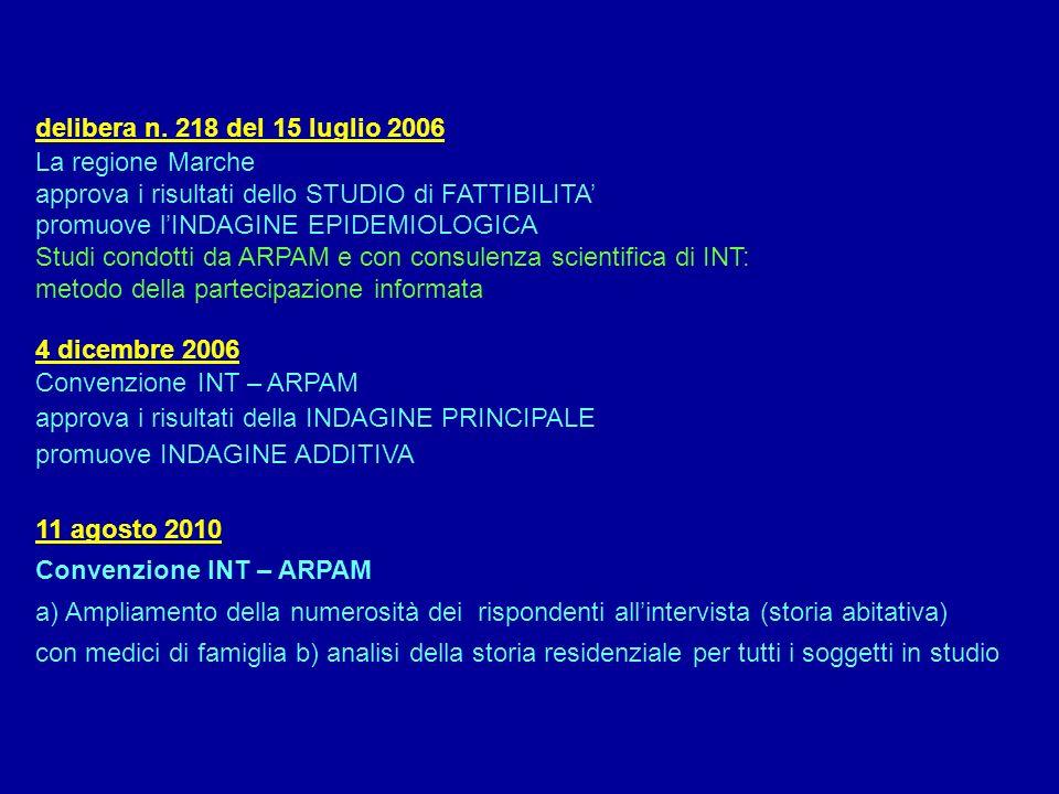 delibera n. 218 del 15 luglio 2006 La regione Marche. approva i risultati dello STUDIO di FATTIBILITA'