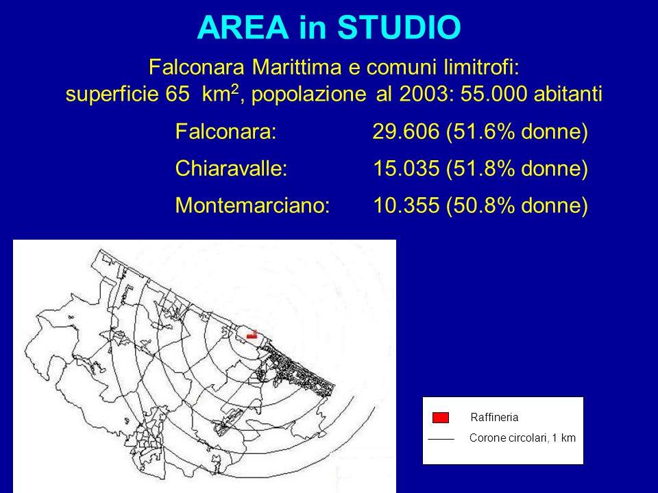 AREA in STUDIO Falconara Marittima e comuni limitrofi:
