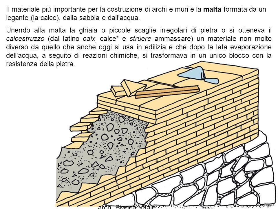 Il materiale più importante per la costruzione di archi e muri è la malta formata da un legante (la calce), dalla sabbia e dall'acqua.