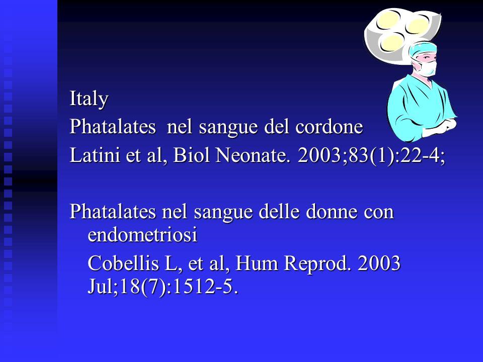 ItalyPhatalates nel sangue del cordone. Latini et al, Biol Neonate. 2003;83(1):22-4; Phatalates nel sangue delle donne con endometriosi.