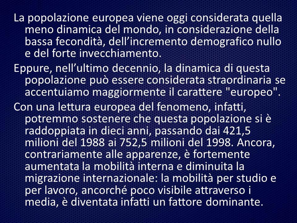 La popolazione europea viene oggi considerata quella meno dinamica del mondo, in considerazione della bassa fecondità, dell'incremento demografico nullo e del forte invecchiamento.