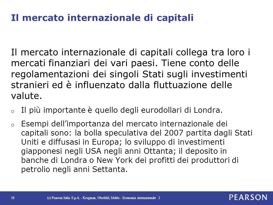 Il mercato internazionale di capitali