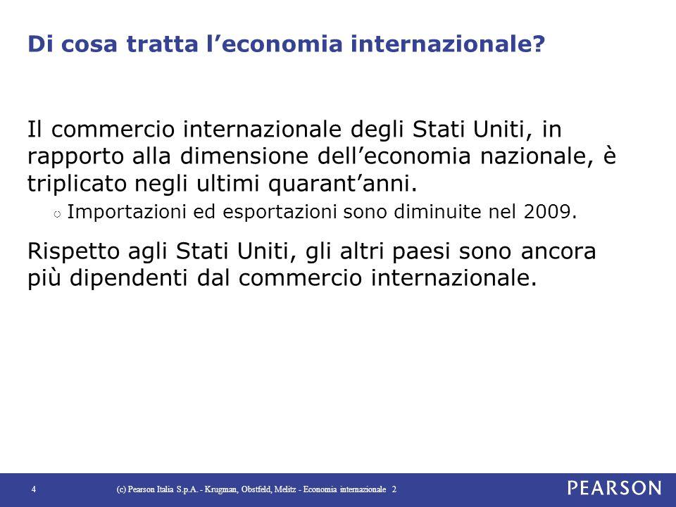 Di cosa tratta l'economia internazionale