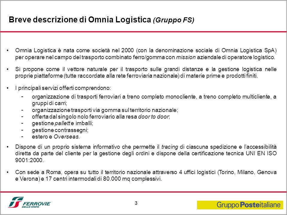 Breve descrizione di Omnia Logistica (Gruppo FS)