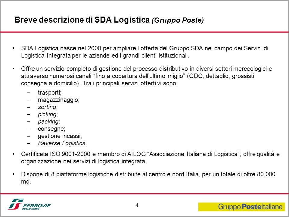 Breve descrizione di SDA Logistica (Gruppo Poste)