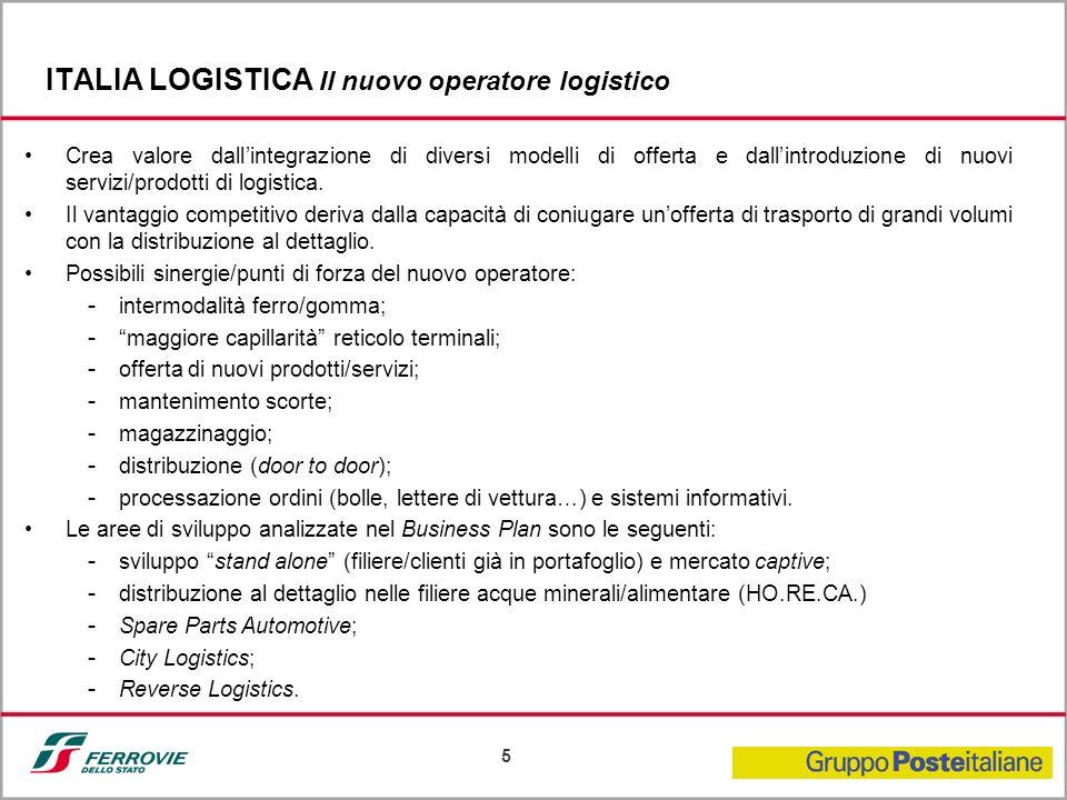 ITALIA LOGISTICA Il nuovo operatore logistico