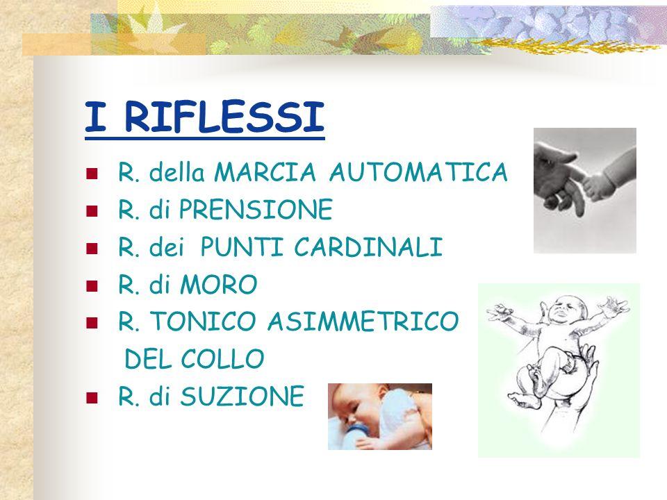 I RIFLESSI R. della MARCIA AUTOMATICA R. di PRENSIONE