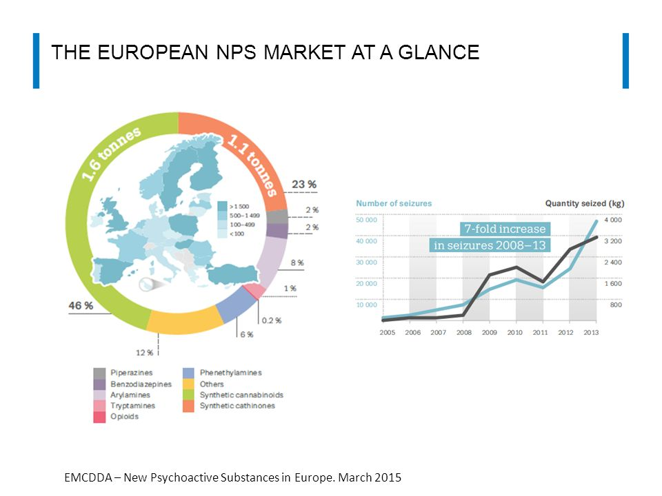 The European NPS market at a glance
