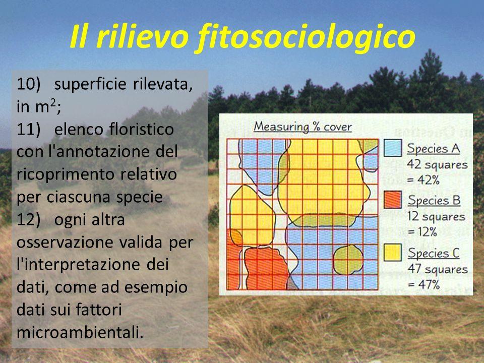 Il rilievo fitosociologico