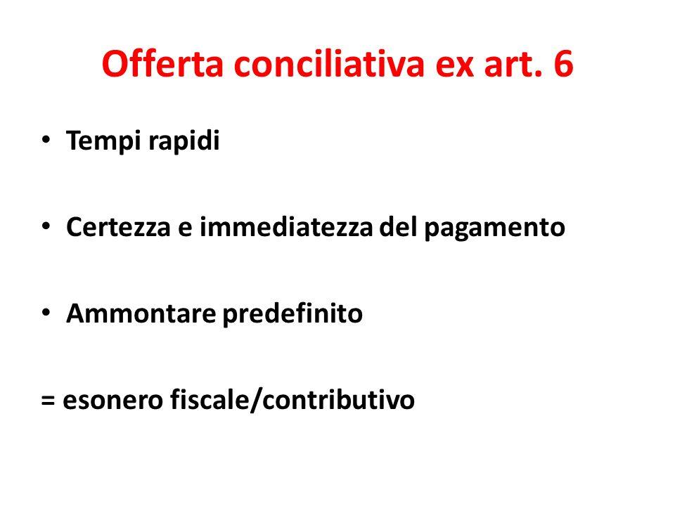 Offerta conciliativa ex art. 6