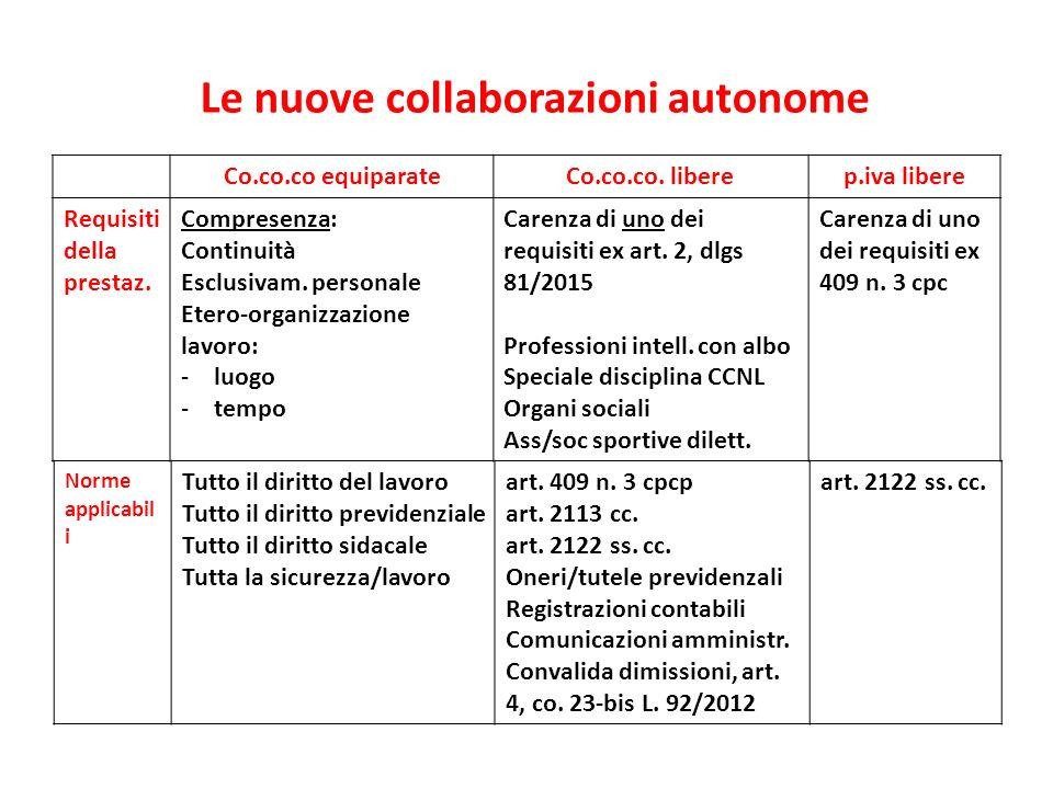 Le nuove collaborazioni autonome