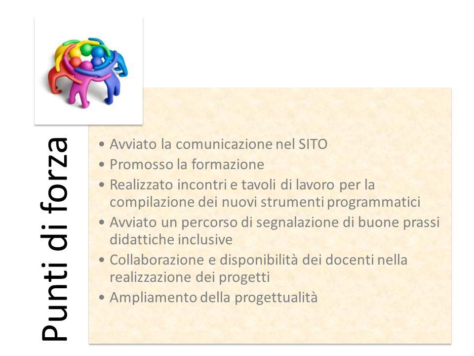 Avviato la comunicazione nel SITO Promosso la formazione