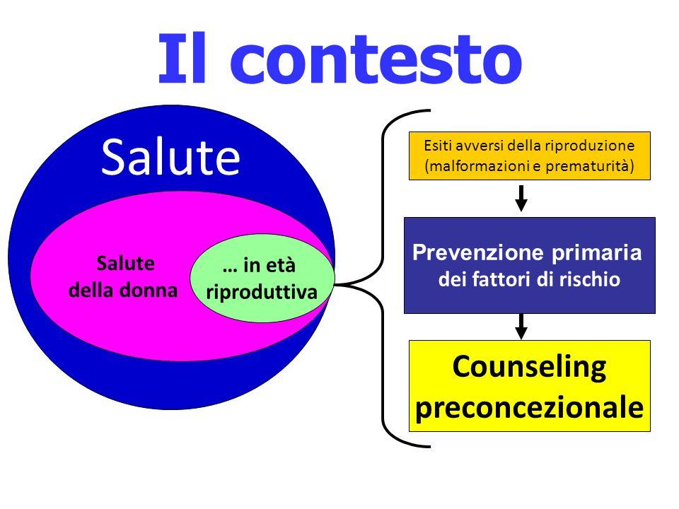 Il contesto Salute Counseling preconcezionale Prevenzione primaria