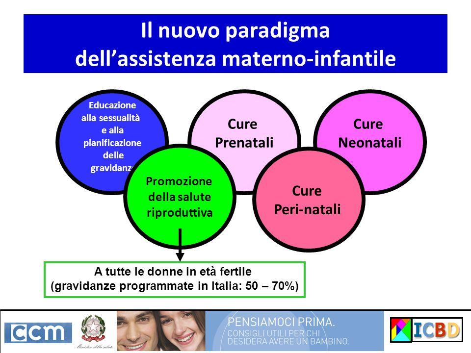 Il nuovo paradigma dell'assistenza materno-infantile