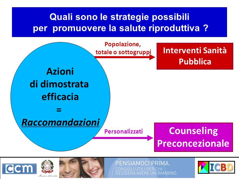 Azioni di dimostrata efficacia = Raccomandazioni Counseling
