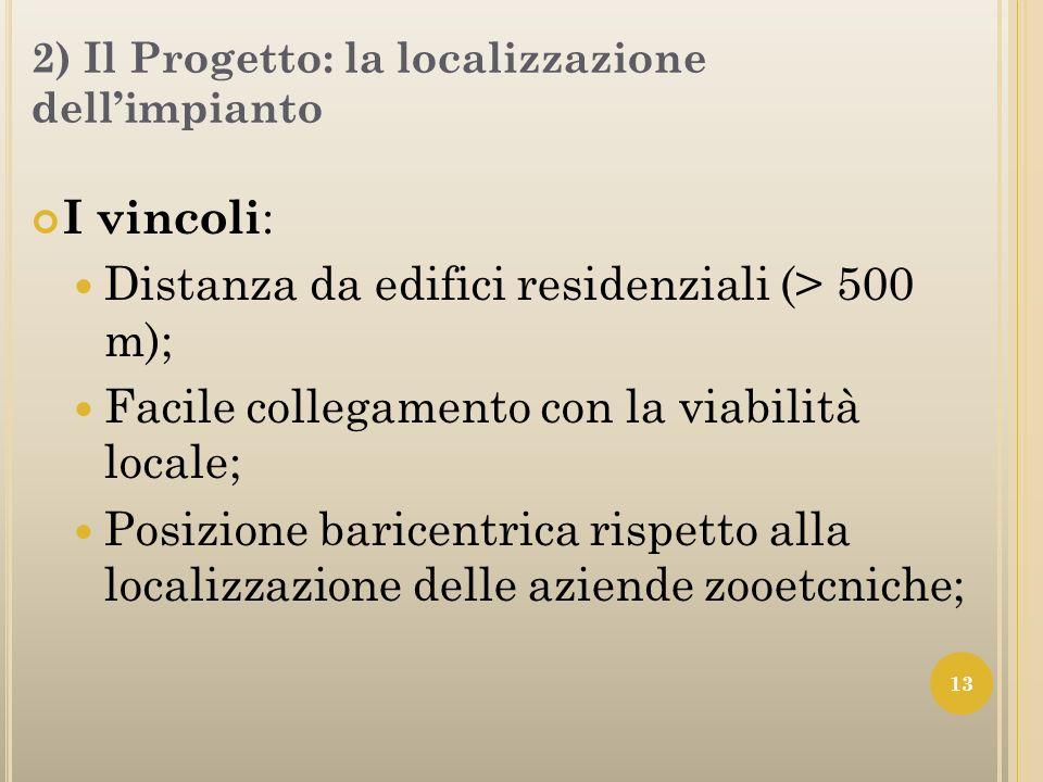 2) Il Progetto: la localizzazione dell'impianto