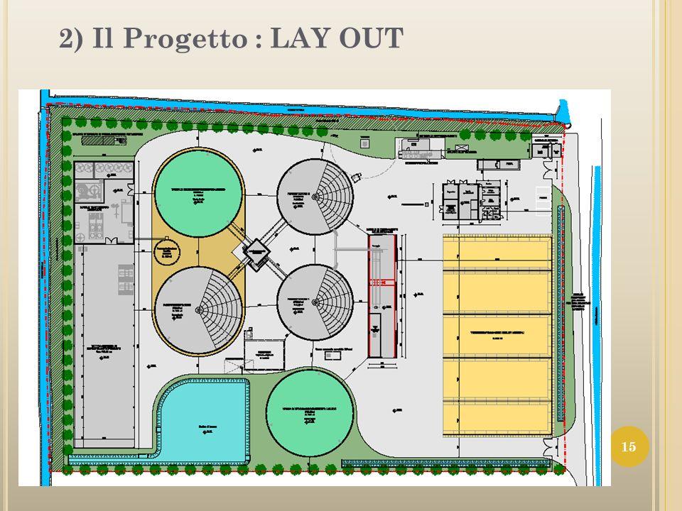 2) Il Progetto : LAY OUT