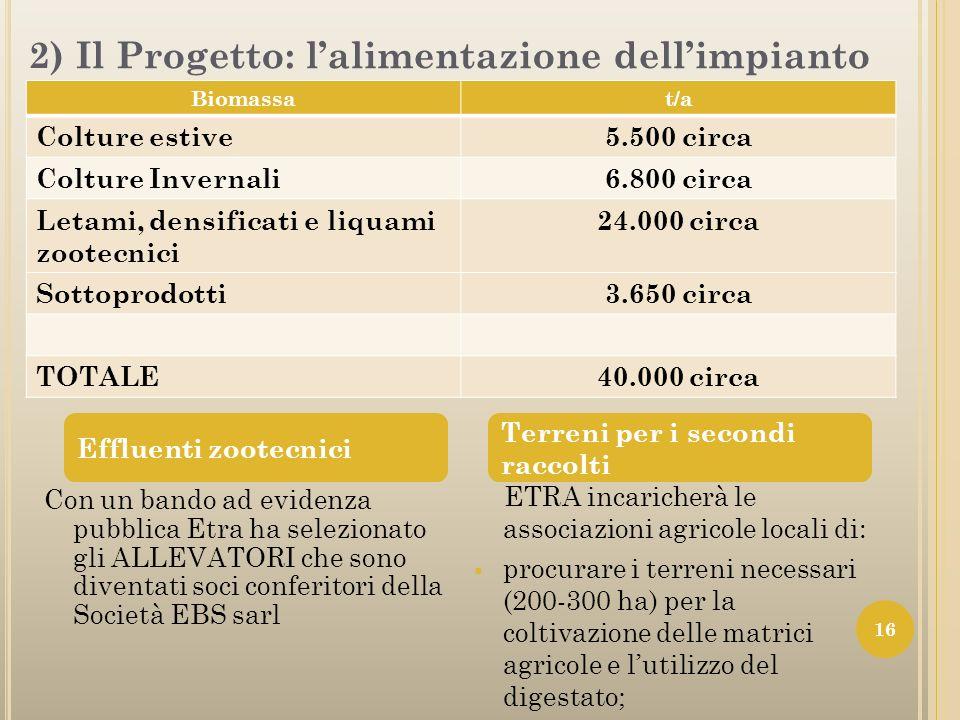 2) Il Progetto: l'alimentazione dell'impianto