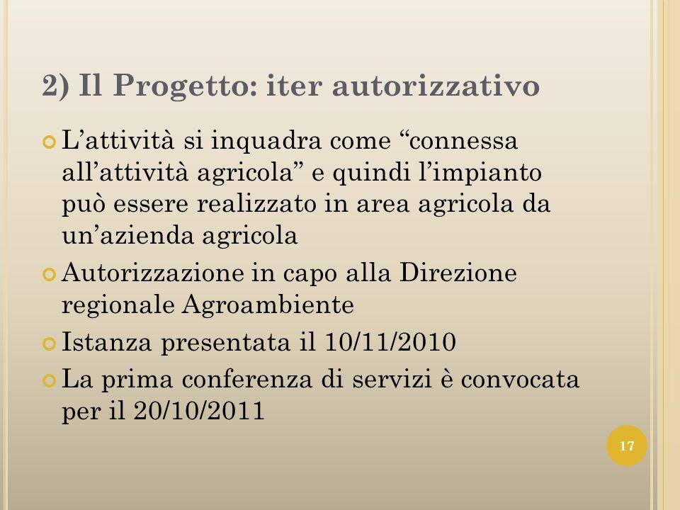 2) Il Progetto: iter autorizzativo