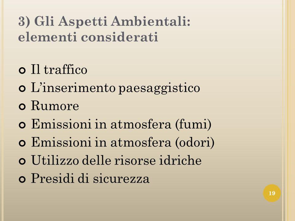 3) Gli Aspetti Ambientali: elementi considerati