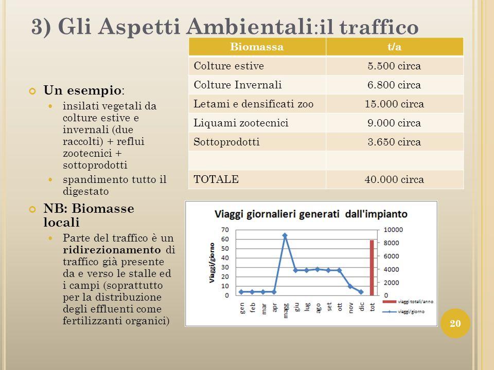 3) Gli Aspetti Ambientali:il traffico