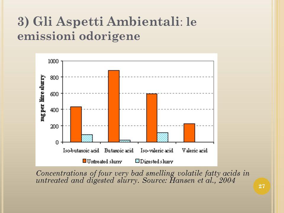 3) Gli Aspetti Ambientali: le emissioni odorigene