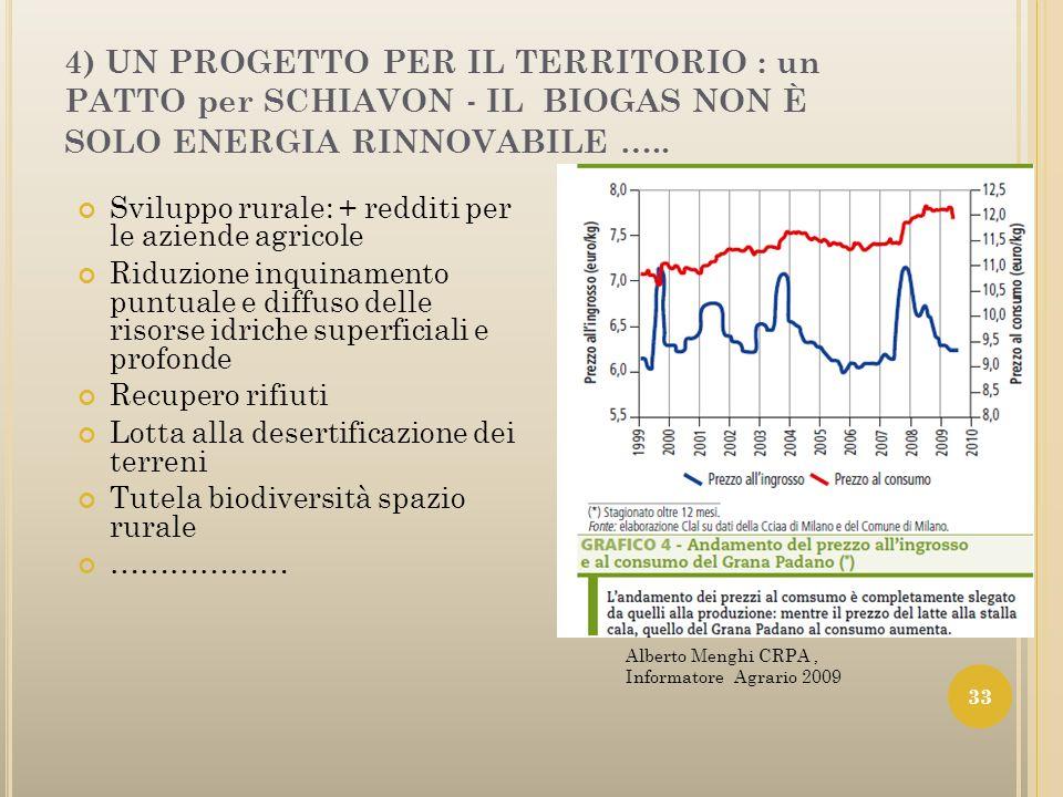 4) UN PROGETTO PER IL TERRITORIO : un PATTO per SCHIAVON - IL BIOGAS NON È SOLO ENERGIA RINNOVABILE …..
