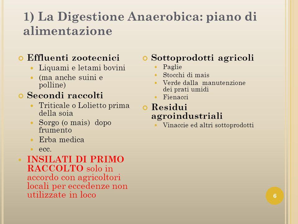 1) La Digestione Anaerobica: piano di alimentazione