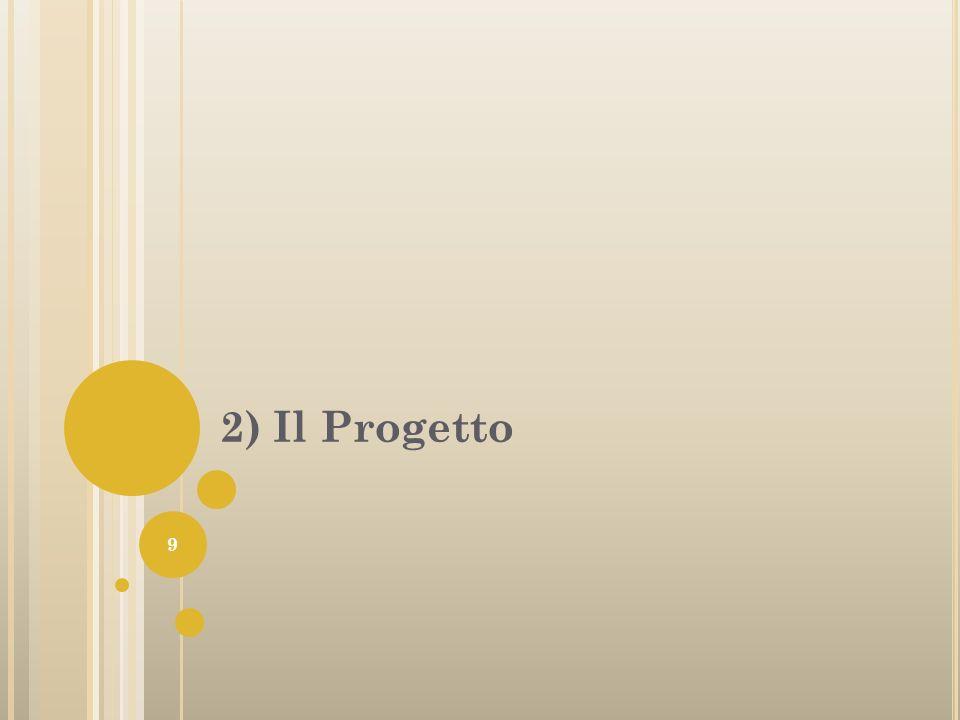 2) Il Progetto
