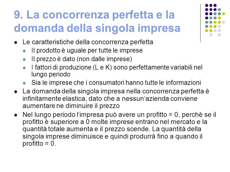 9. La concorrenza perfetta e la domanda della singola impresa