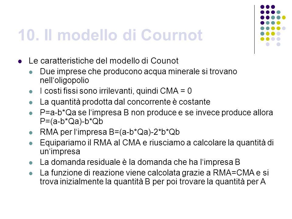 10. Il modello di Cournot Le caratteristiche del modello di Counot