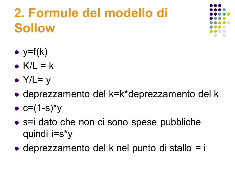 2. Formule del modello di Sollow