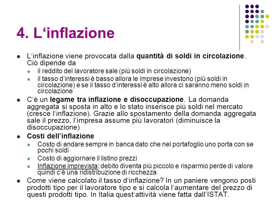 4. L'inflazioneL'inflazione viene provocata dalla quantità di soldi in circolazione. Ciò dipende da.