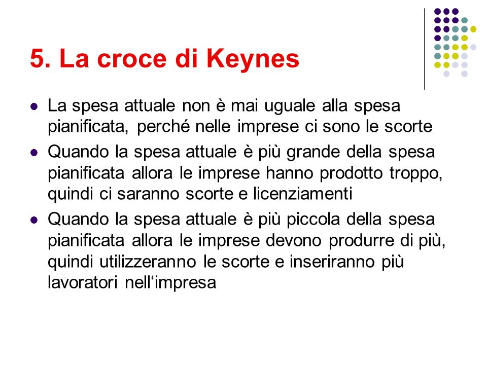5. La croce di Keynes La spesa attuale non è mai uguale alla spesa pianificata, perché nelle imprese ci sono le scorte.