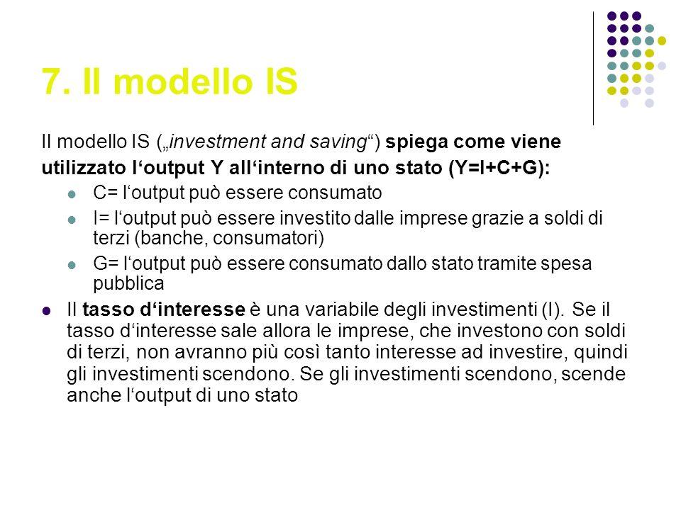 """7. Il modello IS Il modello IS (""""investment and saving ) spiega come viene. utilizzato l'output Y all'interno di uno stato (Y=I+C+G):"""