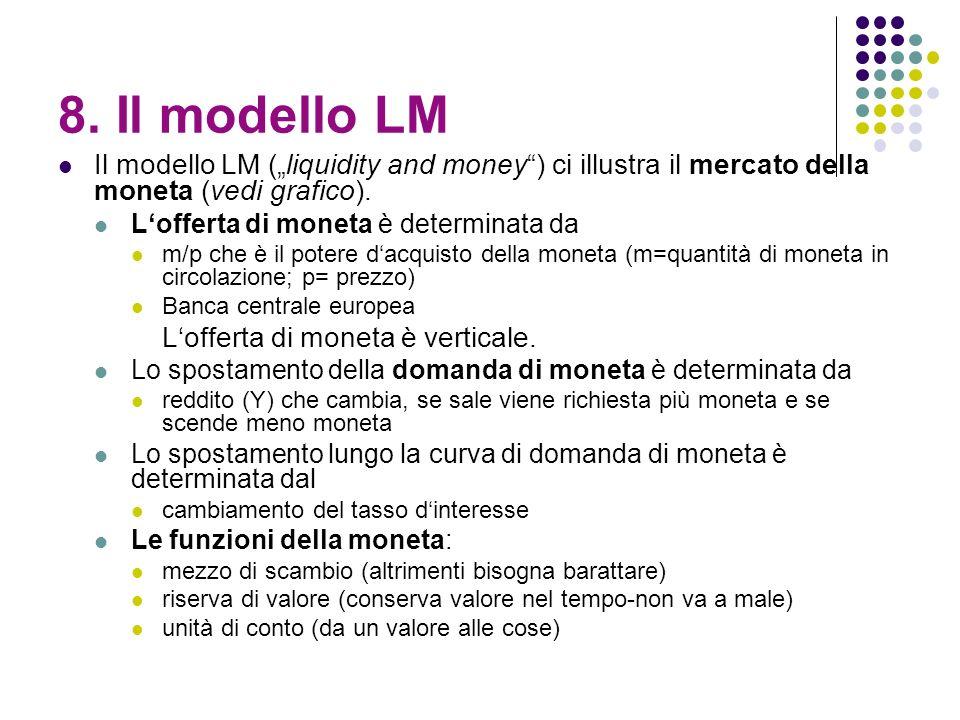 """8. Il modello LMIl modello LM (""""liquidity and money ) ci illustra il mercato della moneta (vedi grafico)."""