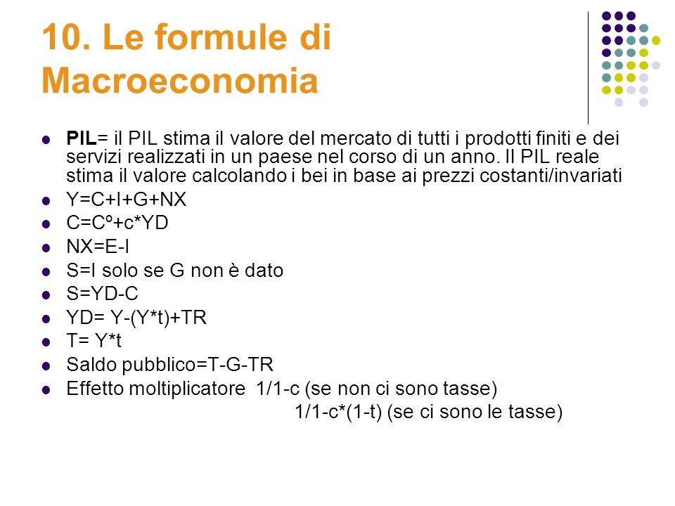 10. Le formule di Macroeconomia