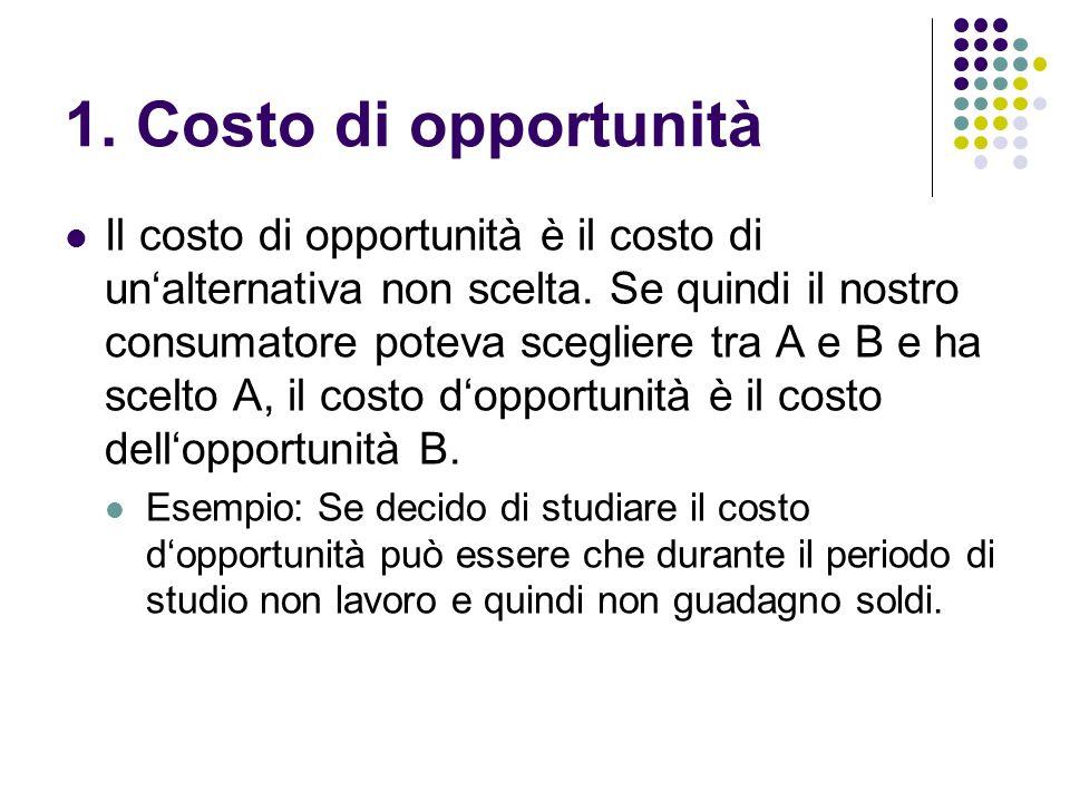 1. Costo di opportunità