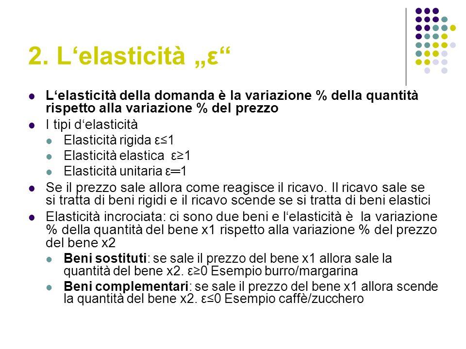 """2. L'elasticità """"ε L'elasticità della domanda è la variazione % della quantità rispetto alla variazione % del prezzo."""