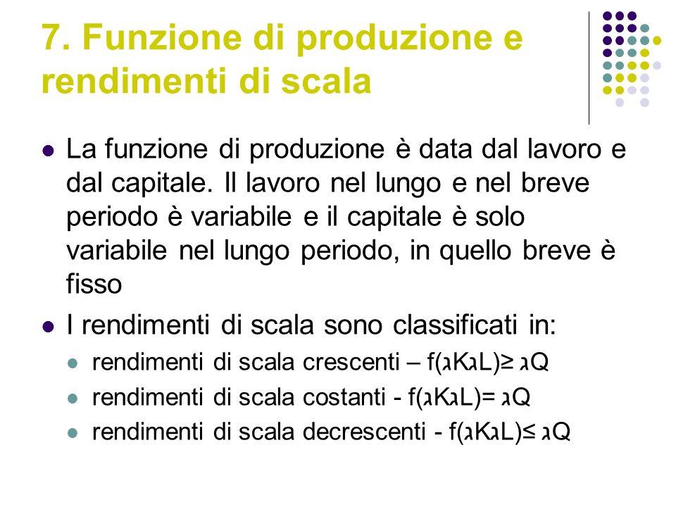 7. Funzione di produzione e rendimenti di scala