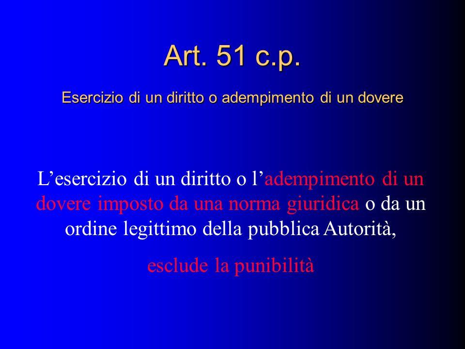 Art. 51 c.p. Esercizio di un diritto o adempimento di un dovere