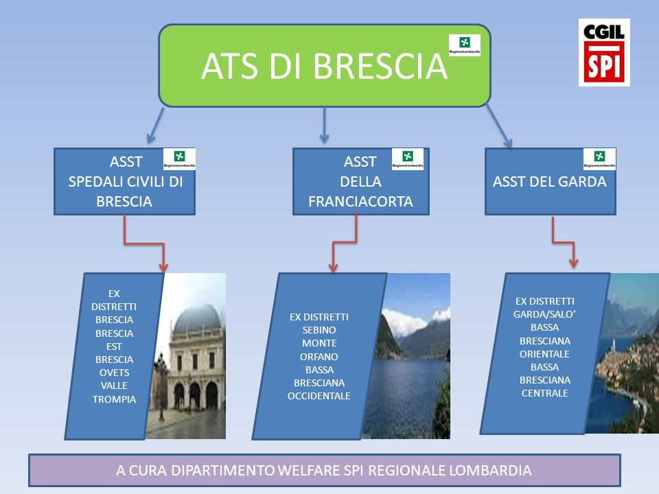 ATS DI BRESCIA ASST SPEDALI CIVILI DI BRESCIA ASST DELLA FRANCIACORTA