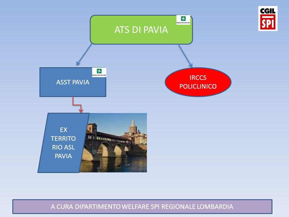 ATS DI PAVIA IRCCS POLICLINICO ASST PAVIA EX TERRITORIO ASL PAVIA