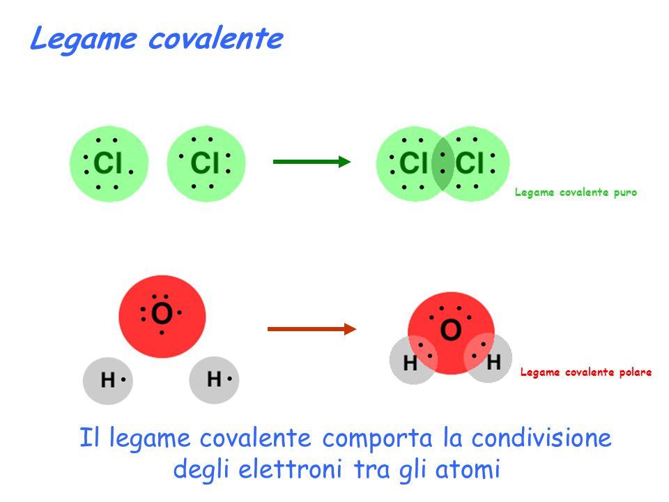 Legame covalente Il legame covalente comporta la condivisione
