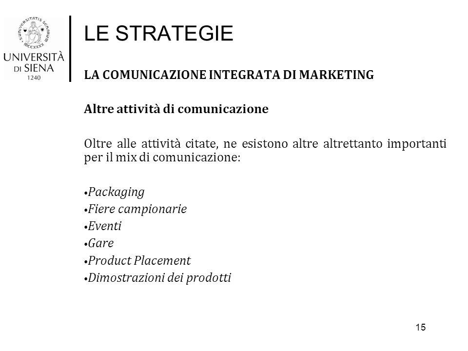 LE STRATEGIE LA COMUNICAZIONE INTEGRATA DI MARKETING