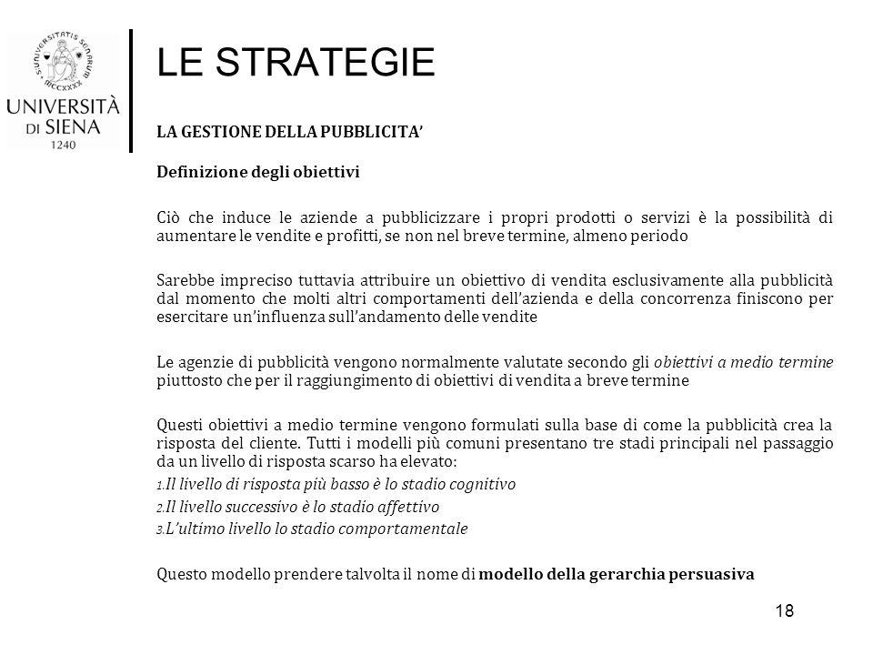 LE STRATEGIE LA GESTIONE DELLA PUBBLICITA' Definizione degli obiettivi