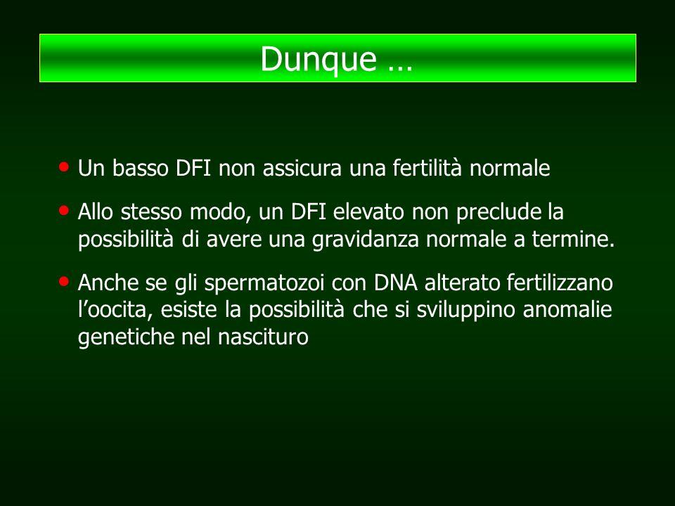 Dunque … Un basso DFI non assicura una fertilità normale