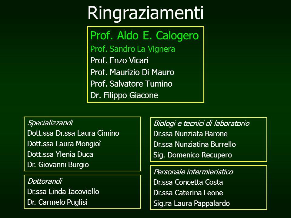 Ringraziamenti Prof. Aldo E. Calogero Prof. Sandro La Vignera