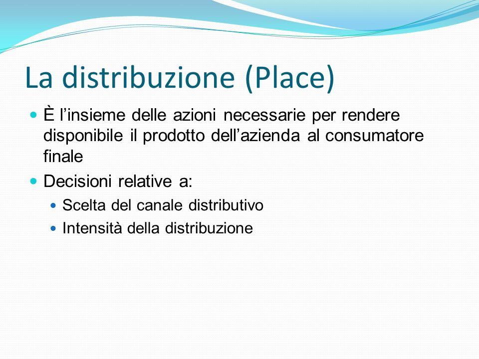 La distribuzione (Place)