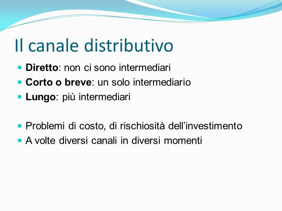 Il canale distributivo